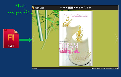 add image or flash, swf file as flip book background