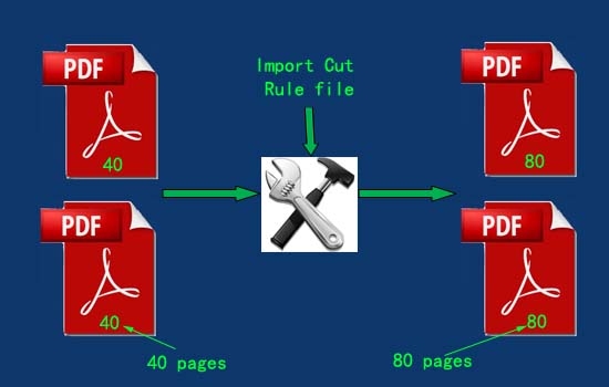 batch cut multiple pdf pages