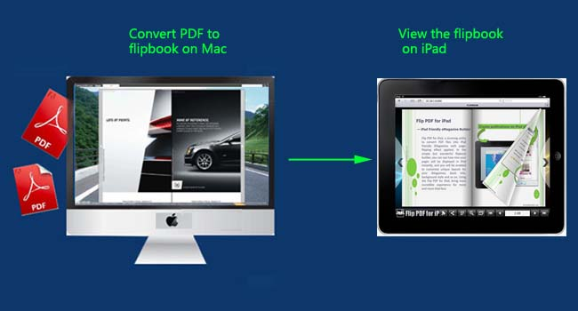 Mac software to publish flipbook to display on iPad