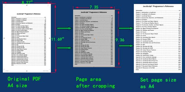 set crop pdf page area size as original file size
