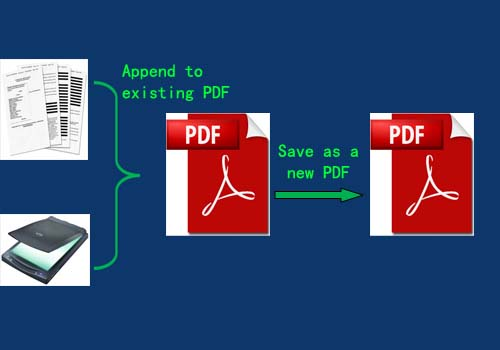 append scanned file to existing pdf