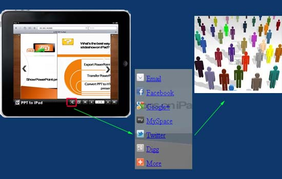 Can to share the iPad-friendly PowerPoint presentation with