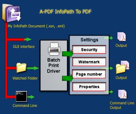 xsn file format